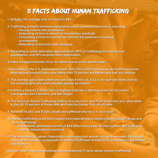 trafficking facts
